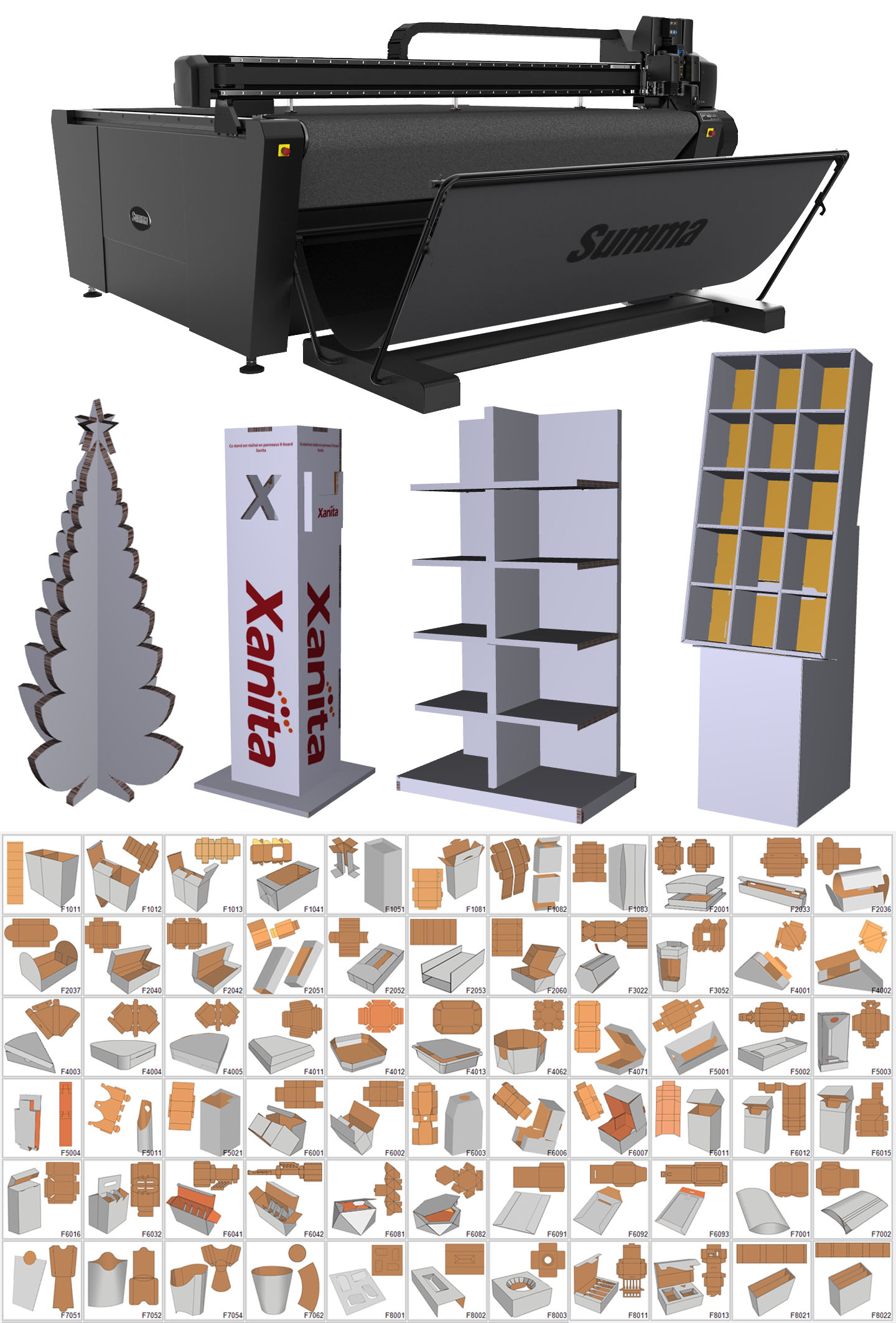 Rezalnik - CNC